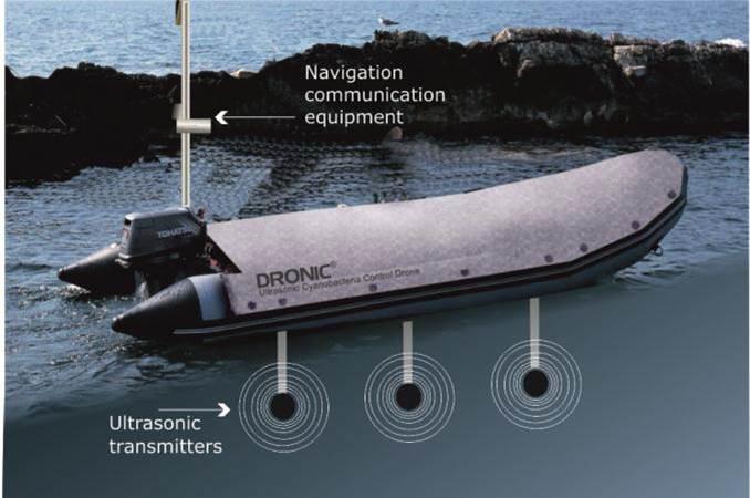 Dronic USV Ultrasonic algae-control